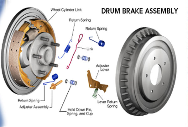 International Brake Industries, Inc.
